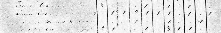 COX Francis 1820 - census page detail
